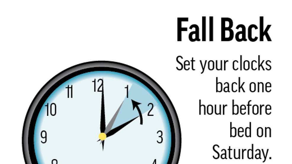 Daylight saving time ends this weekend, reminder to set your clocks back
